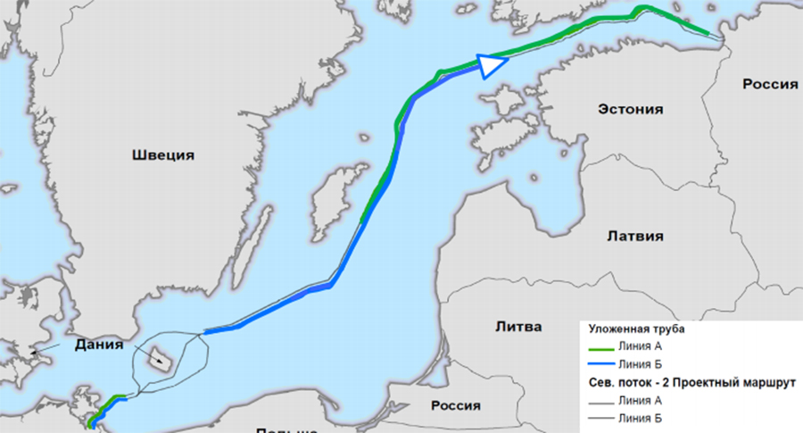 The Nord-stream pipeline