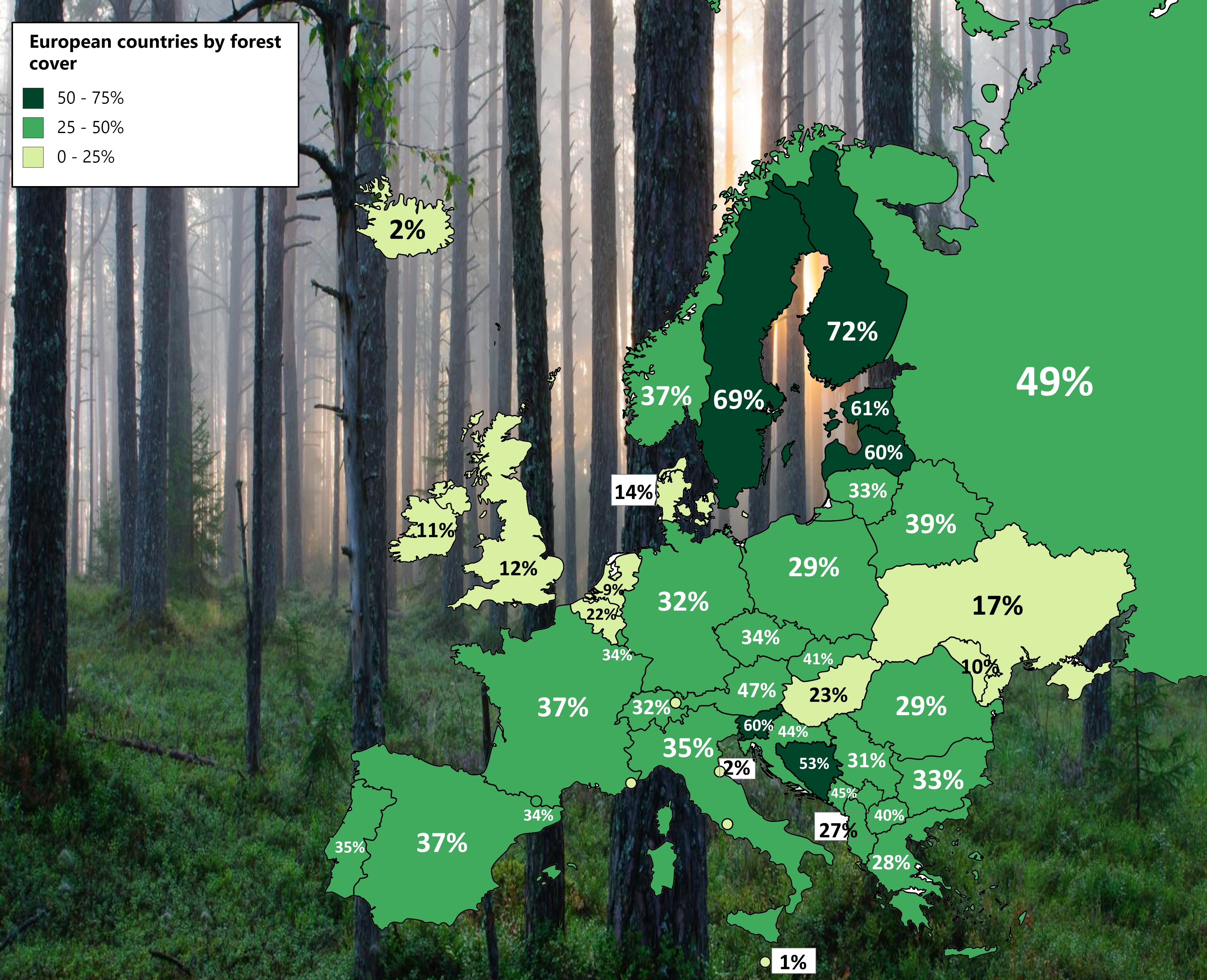 Countries in Europe by forest cover